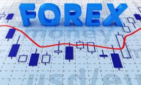 Introducción al Flujo de Ordenes en Forex
